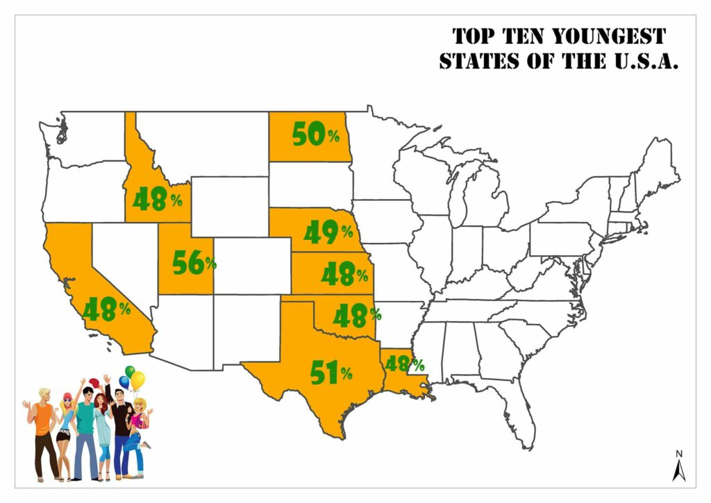 Top 10 Youngest States of the USA 1