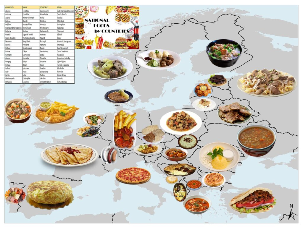 National Foods by Countries 1
