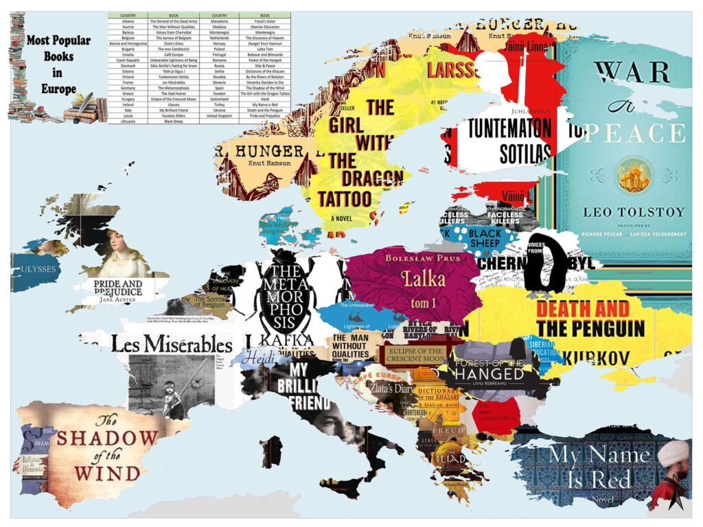 Popular Novels by European Countries