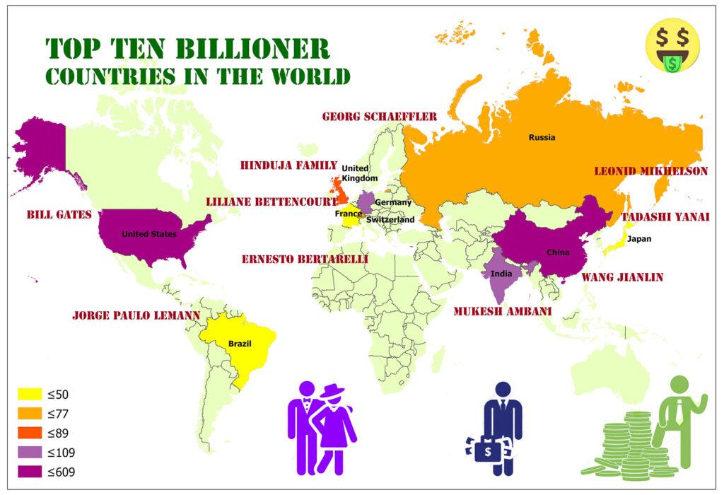 Top Ten Billioner Countries in the World