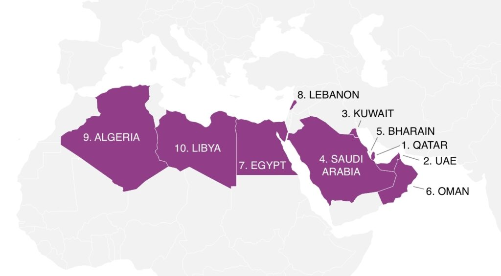 Top 10 Richest Arab Countries in 2021 1