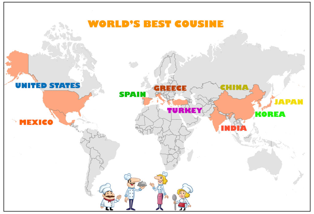Top 10 Countries Have the Best Cuisine in the World 6